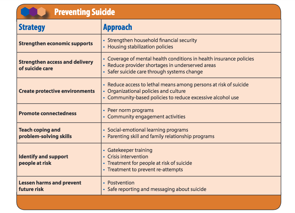 suicide prevention graphic once a soldier charity