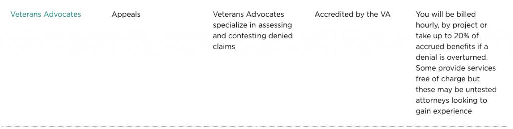 veterans benefit planners chart